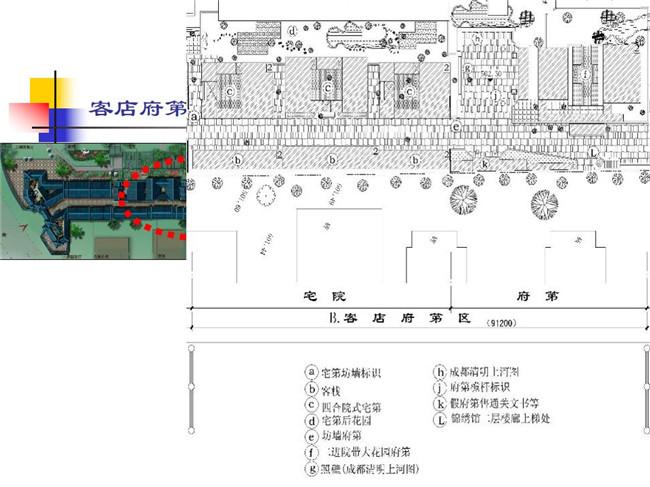 2-1, 锦里, 规划-成都亚林古建筑设计有限责任公司