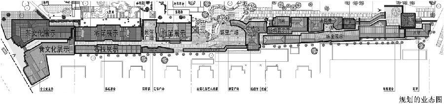 成都锦里仿古街区规划是我司邀请著名古建,规划,策划,文物,旅游,园林
